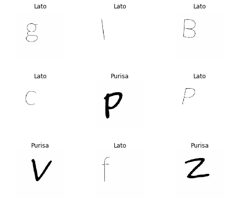 Font recognition using fast ai – Learning!
